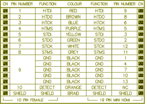hdmi pinout diagram images pangea hd24 pce hdmi cable diagram pangea hd24 pce hdmi cable diagram diy adc adapter look its another blog mini displayport to hdmi diagram besides rca wiring vga cable pinout bing