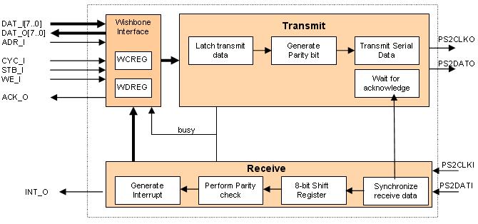 psw  block diagram  online documentation for altium products, wiring diagram