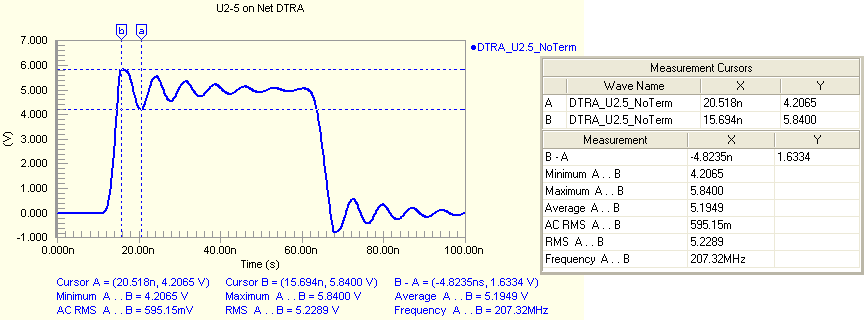 rms and average value of different waveforms pdf