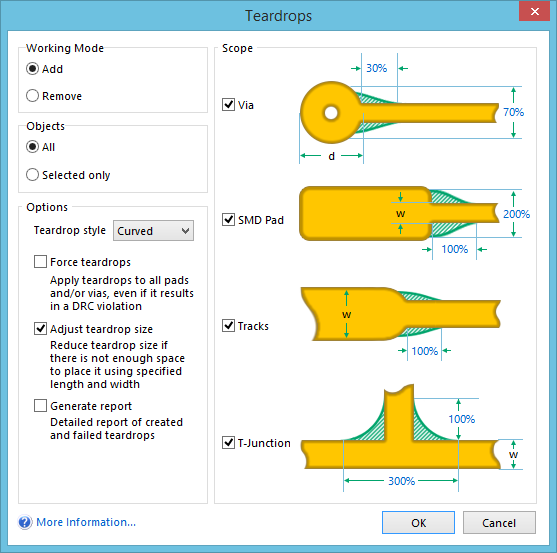 Enhanced Teardrop Control Online Documentation For