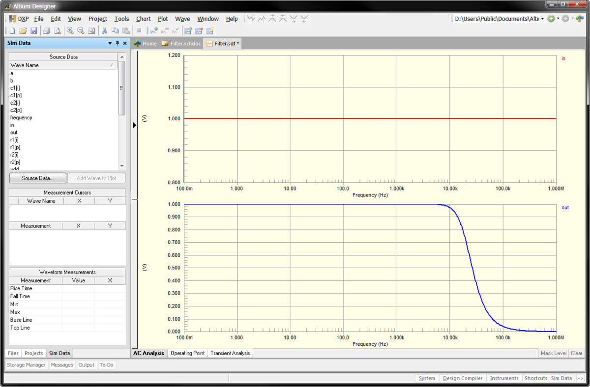 Defining Running Circuit Simulation Analyses Online Diagram Of The Project Is Shown Below Results Are Displayed In Waveform Analysis Window Sdf With Each Enabled Type On A Separate Tab Ac