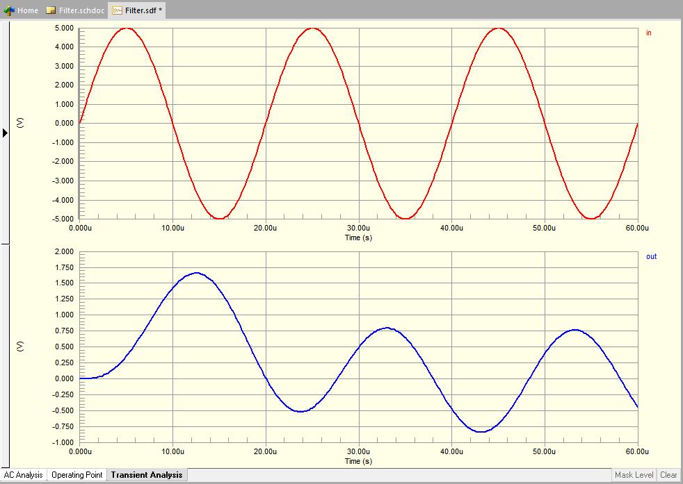 Defining & Running Circuit Simulation Analyses   Online
