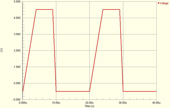 VPULSE - Pulse Voltage Source Model | Online Documentation