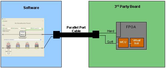 ALTIUM PARALLEL PORT WINDOWS XP DRIVER