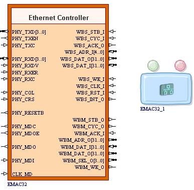 EMAC32 - Wishbone 32-bit Ethernet Media Access Controller