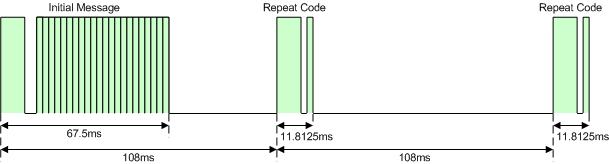 NEC_repeat.png