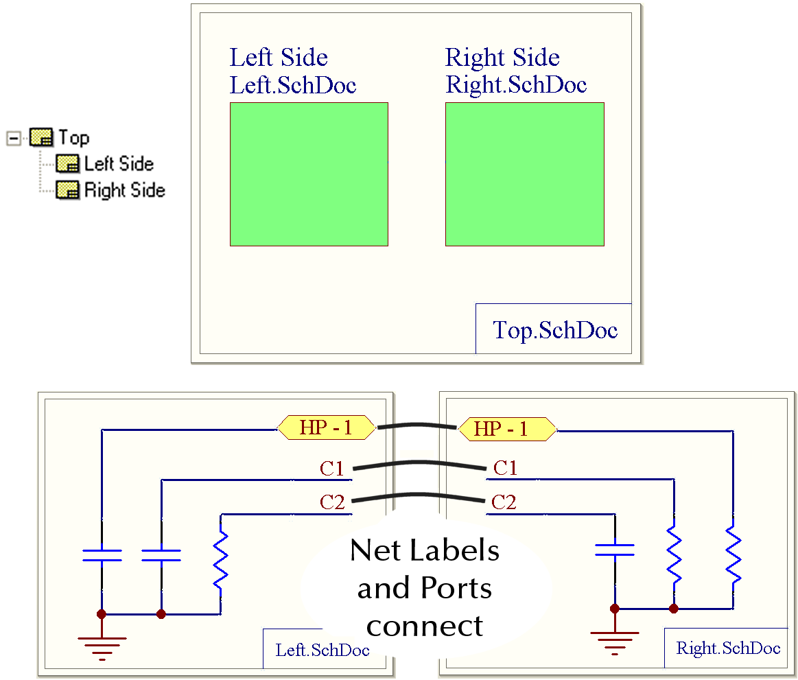 Connectivity And Multi Sheet Design Online Documentation For Vhdl Block Diagram Free Download Wiring Schematic Example 4 Net Labels Ports Global